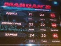 МАЙДАНS полуфинал - Драматургия Большой Победы